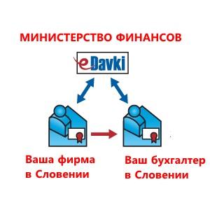 Каждая фирма в Словении должна иметь бухгалтера